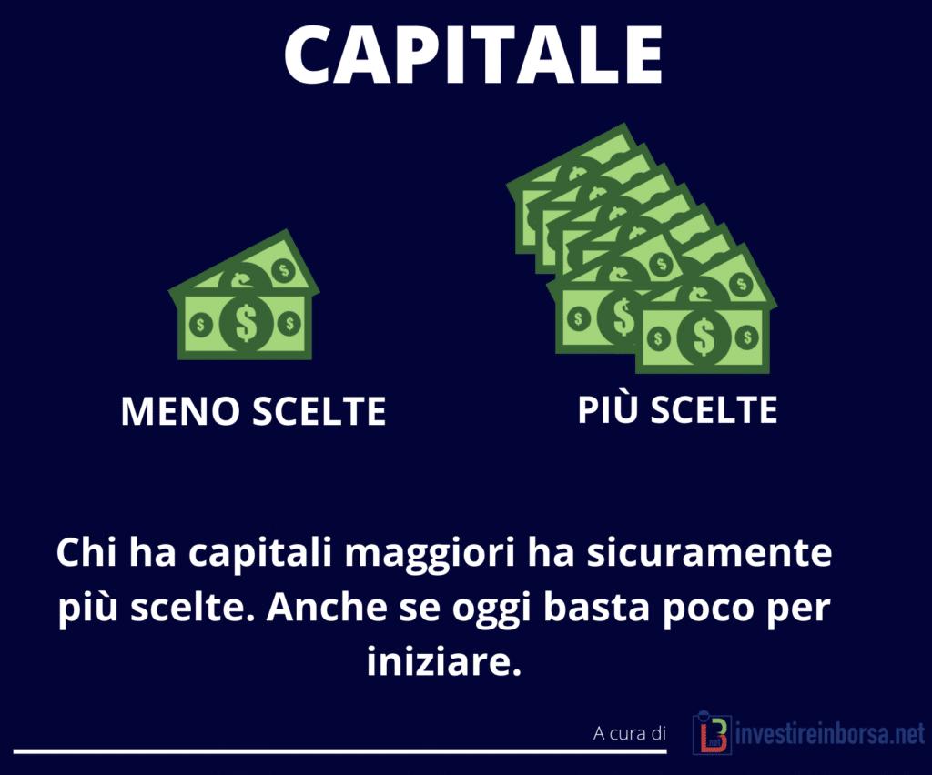 Investire in Borsa - quanto capitale serve - infografica