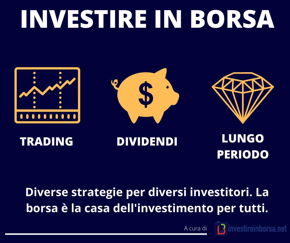 Significato investire in borsa - a cura di investireinborsa.net